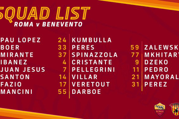 Roma-Benevento: i convocati da Paulo Fonseca