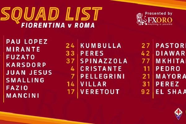 Fiorentina-Roma: i convocati da Paulo Fonseca