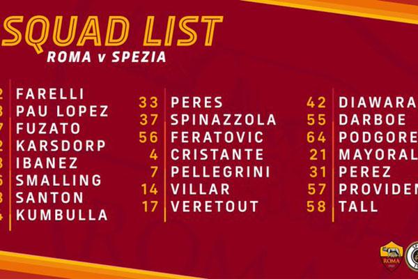 Roma-Spezia: i convocati da Paulo Fonseca – Out Dzeko, Mkhitaryan e Pedro