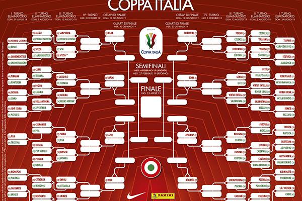 Coppa Italia - Ottavi di finale: La Roma affronterà la vincente tra Genoa e Virtus Entella