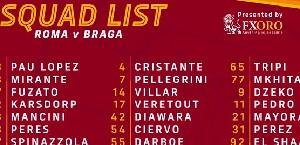 Roma-Braga: i convocati da Paulo Fonseca