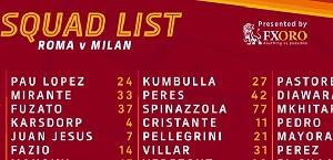 Roma-Milan: i convocati da Paulo Fonseca