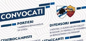 Sampdoria-Roma: i convocati da Claudio Ranieri
